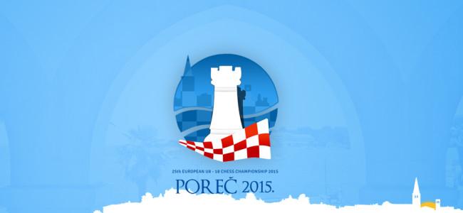 Mistrzostwa Europy Juniorów – 6 runda