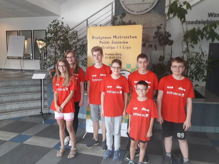 Ekstraliga Juniorów 2018 – Podsumowanie