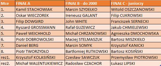 gp2014b-final