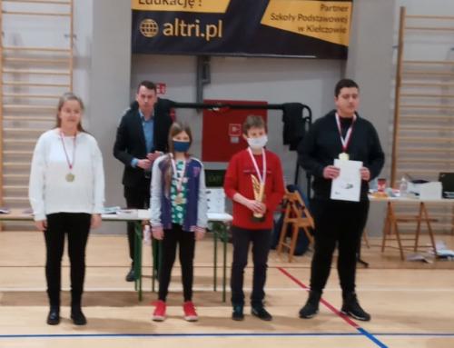 Drużynowe Mistrzostwa Dolnego Śląska Juniorów w Szachach Szybkich 2020